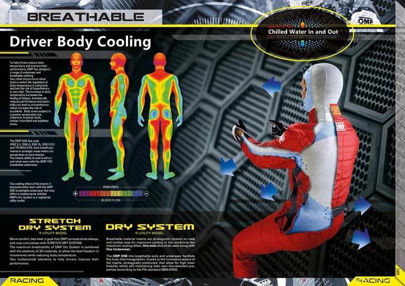 Personal cooling system with cooling blanket
