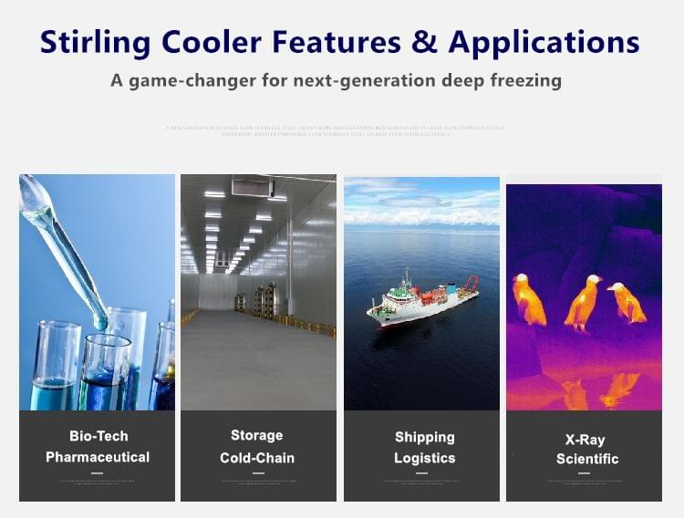 FPSC Stirling Cooler Applications - RIGID HVAC Technology