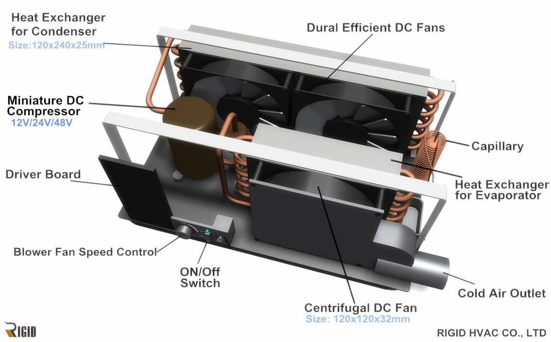 Micro DC Air Conditioner-drawing