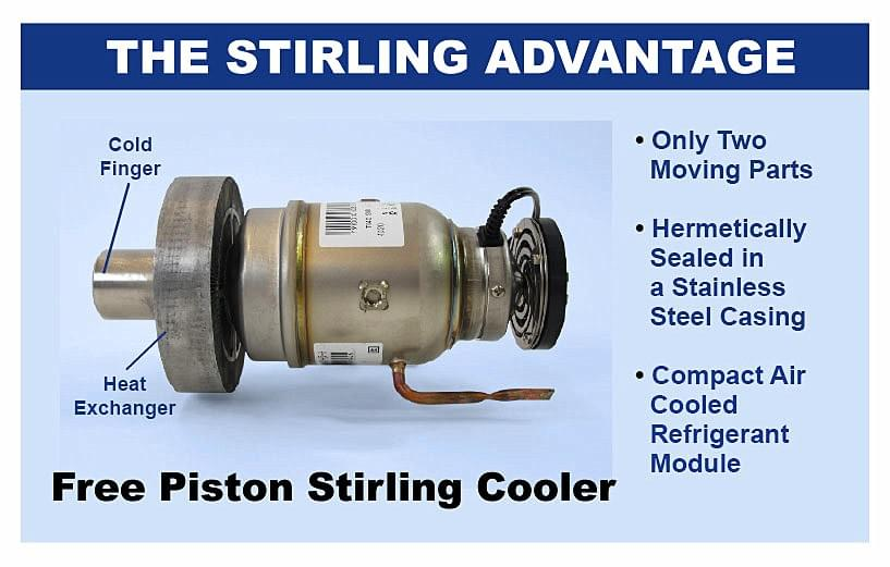 Free Piston Stirling Cooler  - FPSC