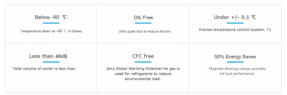 Stirling Cryocooler advantages