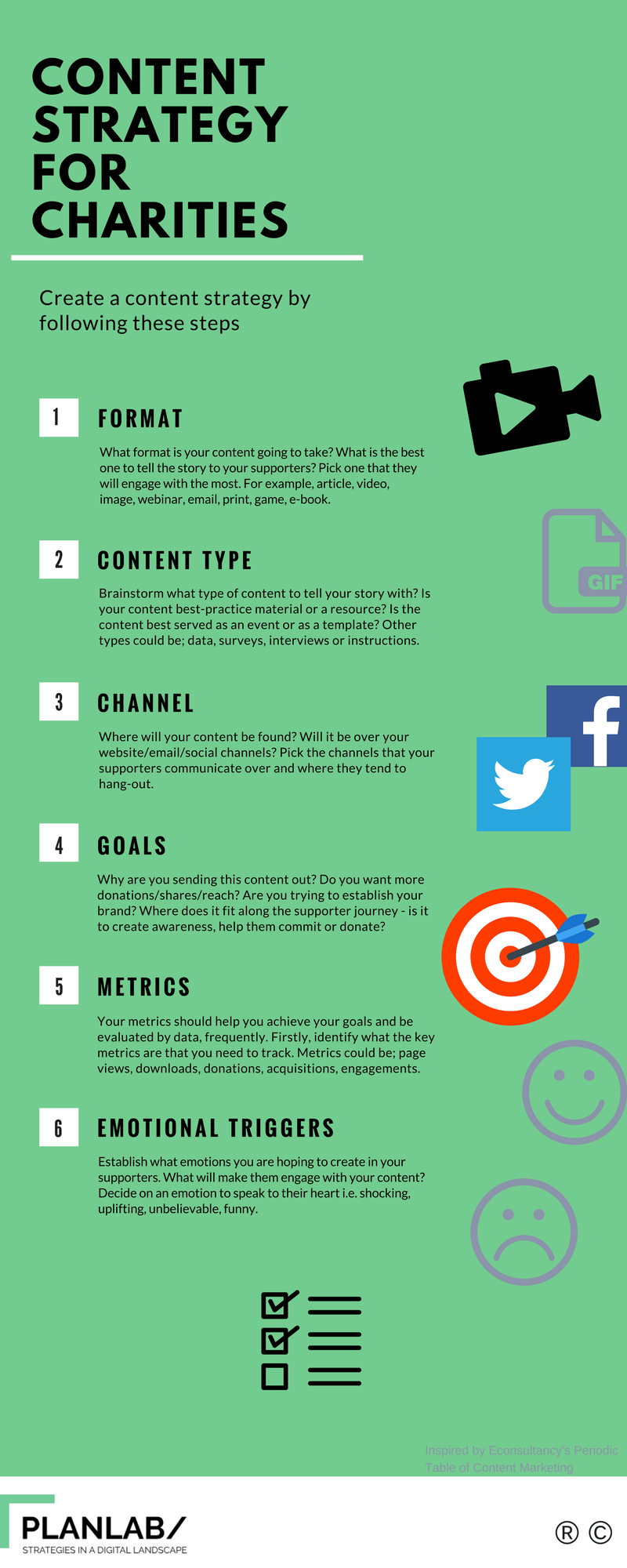 Content Strategy for Charities Infographic