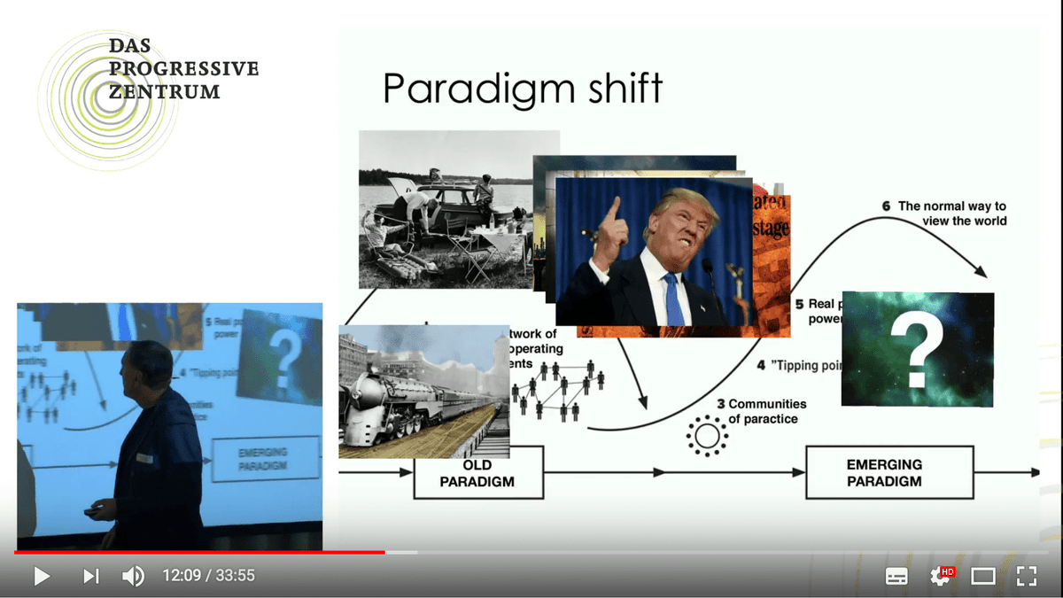 Tomas Björkman, Paradigm Shift, Das Progressive Zentrum, Berlin