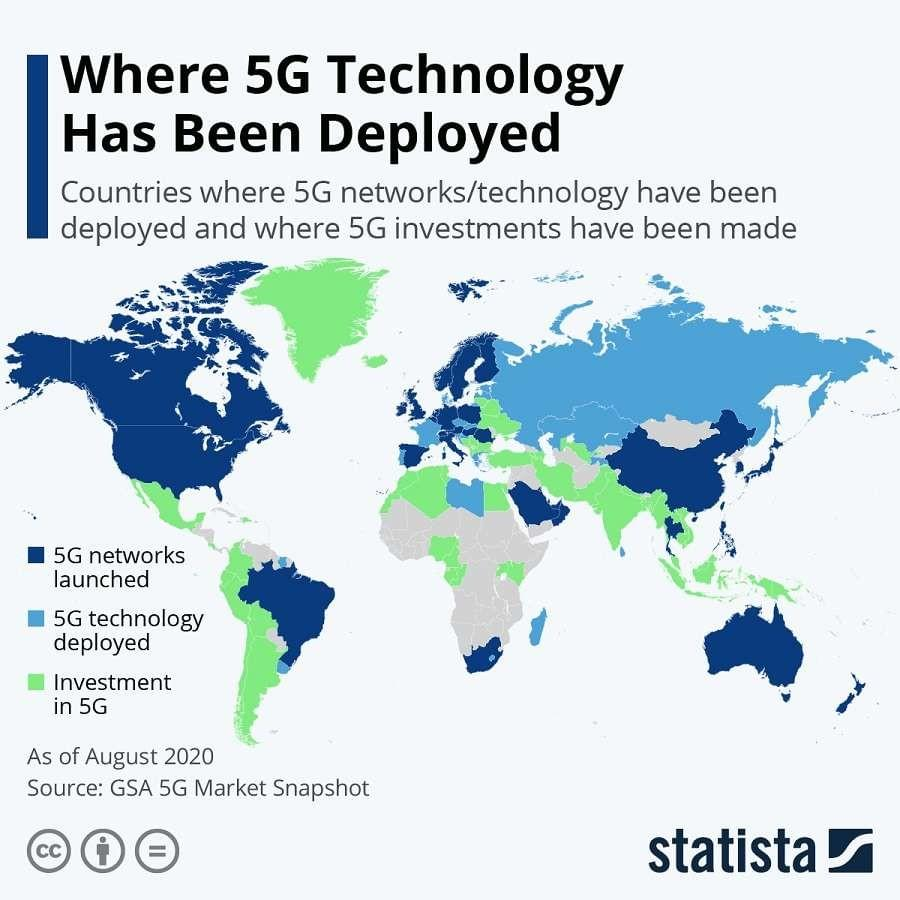 A chart which shows that 38 countries have launched 5G networks as of August 2020