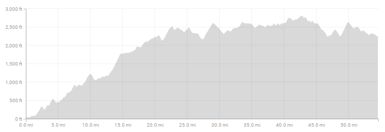 Comrades Marathon course elevation profile for the 'Up' route from Strava