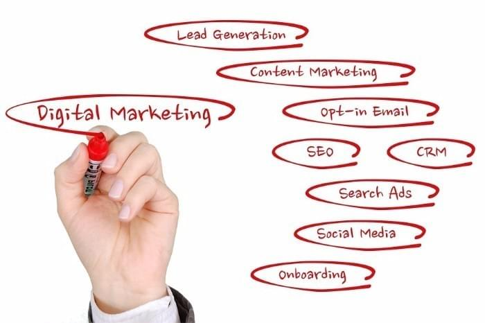 different kind of digital marketing strategies