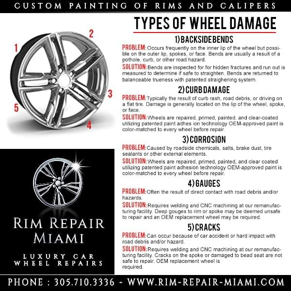 Rim repair Miami, Wheel repair Miami, Curb Rash repair Miami, paint wheels Miami, paint rims Miami, customize wheels Miami, Caliper painting Miami, custom finish wheels Miami