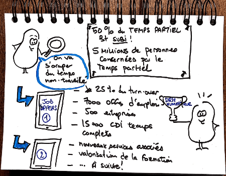 sketchnote - Gaëlle Roudaut