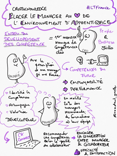 Le manager, prescripteur de formation selon CrossKnowledge - Sketchnote de Gaëlle Roudaut