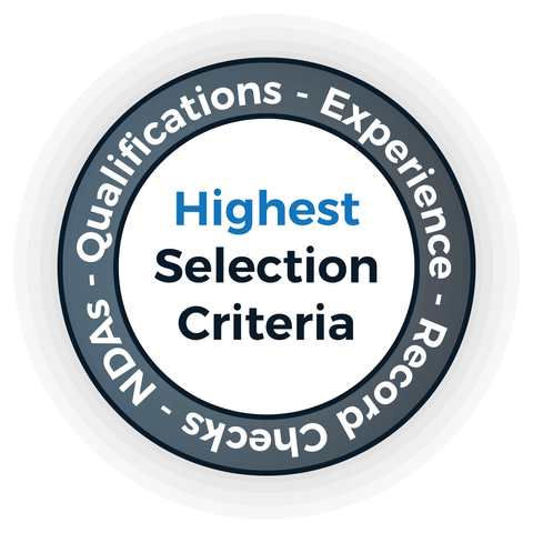 Highest Selection Criteria - English Perfected London