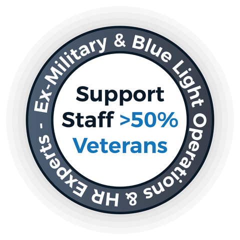 Veteran Support Staff - English Perfected London