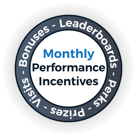 Performance Incentives - English Perfected London