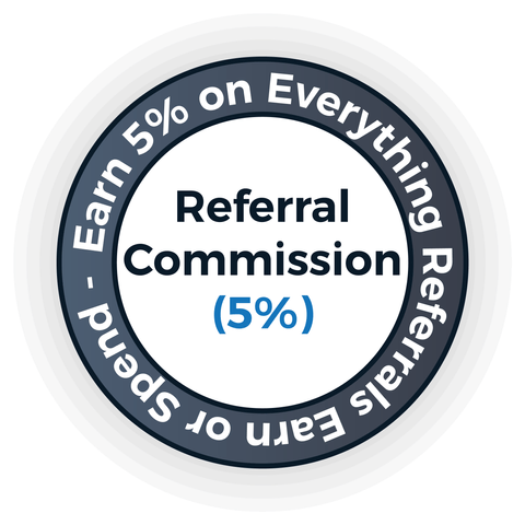 Referral Commission - English Perfected London