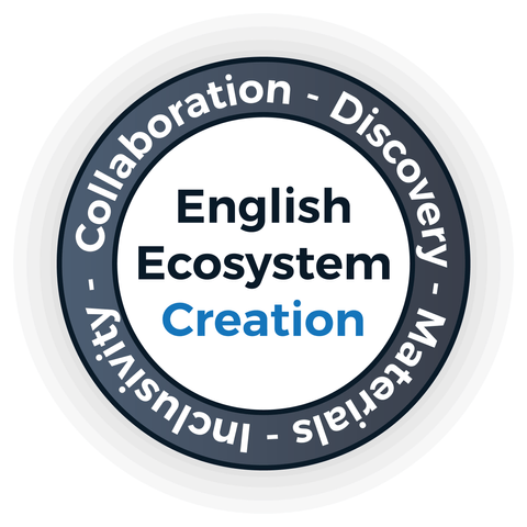 English Ecosystem - English Perfected London