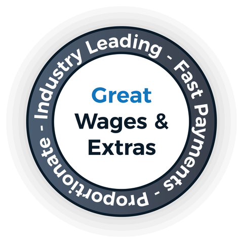 Great Wages - English Perfected London