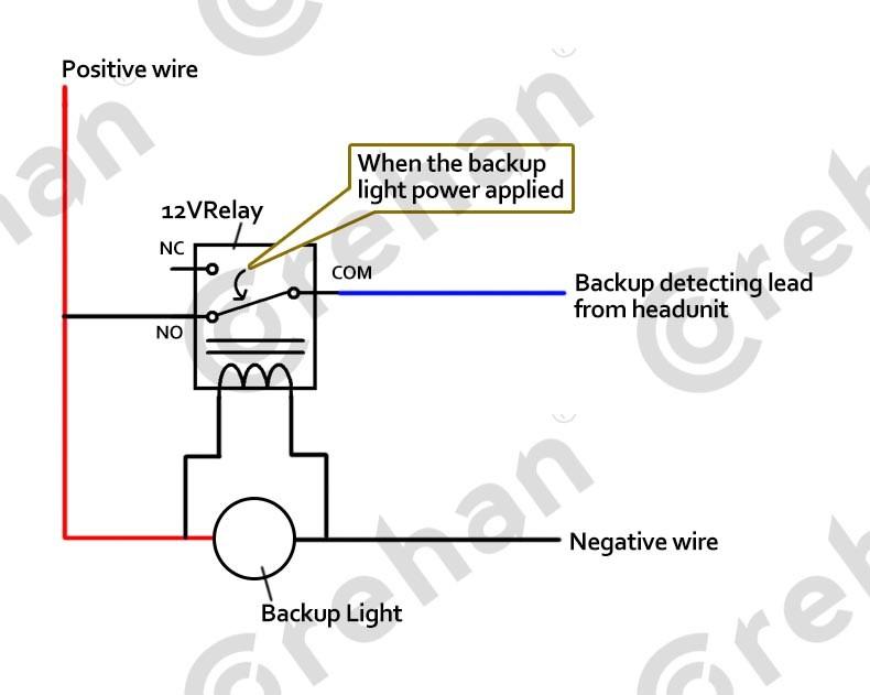 Chevy Backup Light Wiring Diagram